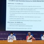 FM Sitharaman announces Covid relief package of Rs 6.29 lakh crore